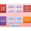 Máy Rửa Bát Chefs EH-DW401D- NHẬP KHẨU NGUYÊN CHIẾC