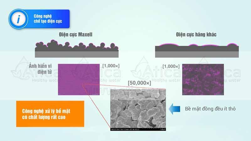 Điện cực máy lọc nước ion kiềm giàu hydro Atica MHW-H5(V)